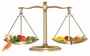 Diet - Weight Loss Dieting: Balanced Diet