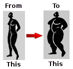 Understanding Weight Loss Basics - 4: Body Images: From This To This