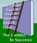 The Ladder To Success: Understanding Weight Loss Basics - 3