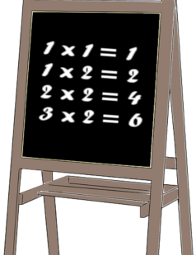 Understanding Weight Loss Basics: Blackboard on Easel
