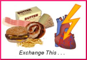Atherosclerosis: Heart Attack