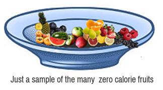 Negative Calorie Foods: Zero Calorie Fruits
