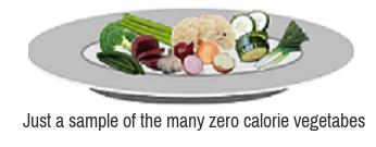 Negative Calorie Foods: Zero Calorie Vegetables